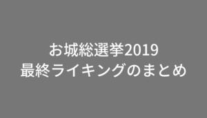 お城総選挙2019最終ランキングとポイントのまとめ