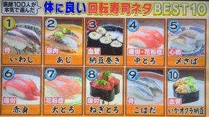 回転 寿司 ランキング 2019