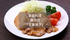 第1位「生姜焼き」スーパー健康食
