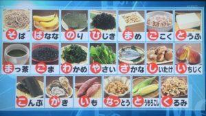 マグネシウムが多い食材の語呂合わせ