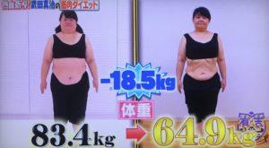斎藤こず恵さんのダイエット結果ー体重